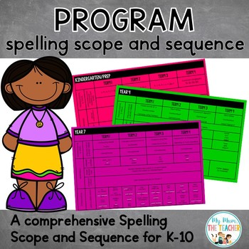 Spelling Scope And Sequence Worksheets Teaching Resources