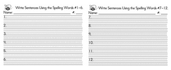 Spelling Sentence forms