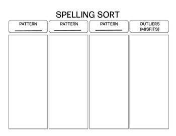 Spelling Sort Graphic Organizer: Printable and Assignable Google Doc