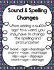 Spelling & Sound Changes: Base Word + Suffix -age; RTI