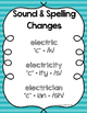 """Spelling & Sound Changes: """"C"""" + Suffix; RTI"""