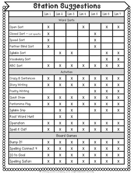 Spelling Stations/Centers {20 Station Set}