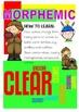Spelling Strategies Posters