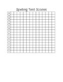 Spelling Test Score Graph