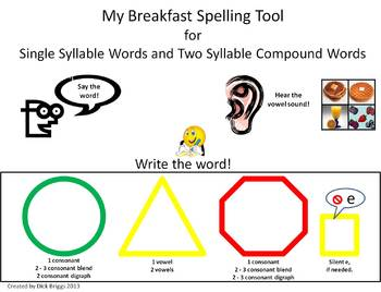 Spelling Tool:  Single Syllable and Two Syllable Compound Words
