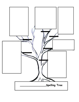Spelling Trees for Engage NY Skills