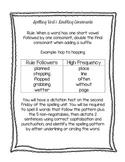 Spelling Unit 1: Doubling Consonants