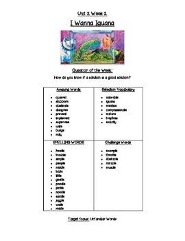 Reading Street Unit 2 Spelling & Vocabulary