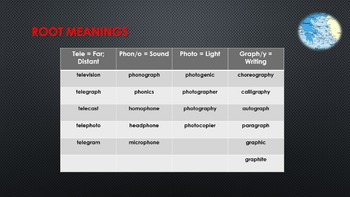 Spelling WTW