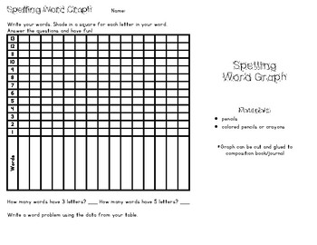 Spelling Word Graph