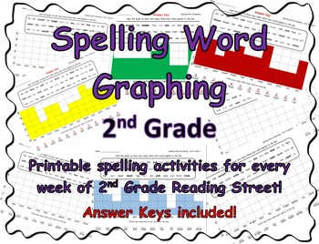 spelling word graphing second grade reading street units 1 6 bundle