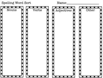 Spelling Word Parts of Speech Sort Word Work