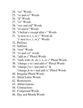 Spelling Words Every Student Should Know - 46 Units & 46 Worksheets
