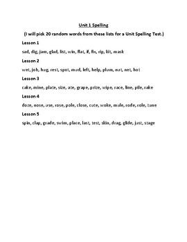 Spelling Words- Journeys 2017 Lessons-2nd Grade