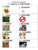 Spelling Words with h/Spanish