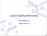 Spelling alternatives for the k sound