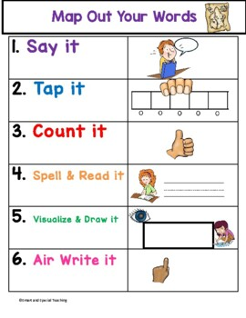 Spelling Activities and Sight Word Help Poster (Multi-sensory Orton-Gillingham)