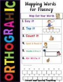 Red Words Multi-sensory Activities (Use with any word)