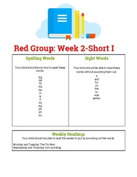 Spelling and Sight Word List for Red Primary Phonics Set 1 Reader #2