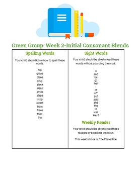 Spelling and Sight Word List to accompany Green Primary Phonics Set 3 Reader #2