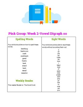 Spelling and Sight Word List to accompany Pink Primary Phonics Set 5 Reader #2