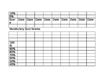 Spelling and Vocabulary Quiz Score Graphing Sheet
