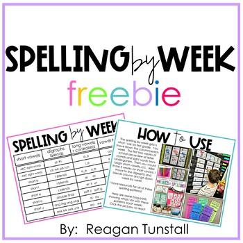 Spelling by Week