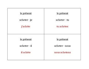 Spelling-change verbs in French Present tense Question Que