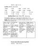 Spelling homework for 8 weeks