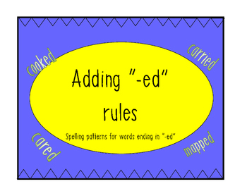 Spelling rules for words with the --ed ending pattern