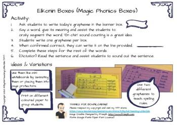 Spelling via Segmenting - Elkonin Boxes (Blank Phonics Sou