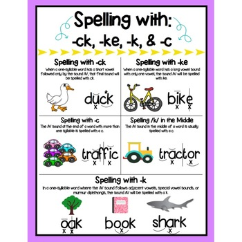 Spelling with -ck, -ke, -k, & -c Posters - Reading Horizons