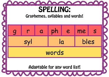 Spelling with syllables & graphemes!