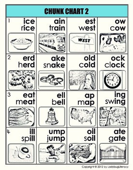 Spelling, writing, and reading with chunks and blends - Chunk Chart 2