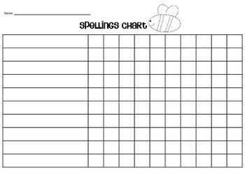 Spellings Chart