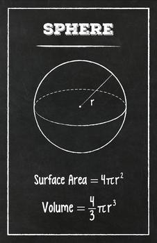 Sphere - Math Poster