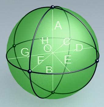 Sphere (3d video model)