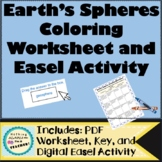 Spheres in the Earth System Coloring Worksheet