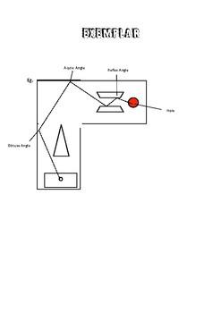 Sphero Angle Task