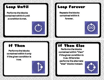 Sphero Basics: Controls Card Set