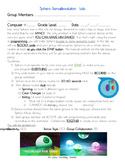 Sphero Dance Revolution Lab! (Individual or Lesson Companion Lab Sheet)