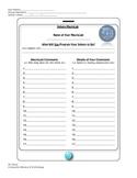 Sphero Macro Lab - Blank Programming Worksheet