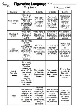 Spice Up Your Writing with Figurative Language CCSS Aligned