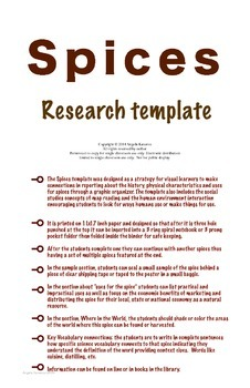Spices Research Template