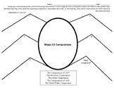 Spider Legs: Major US Compromises