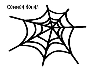Spider Nouns!  Common and Proper Noun Scoot Game and Sorting Activity