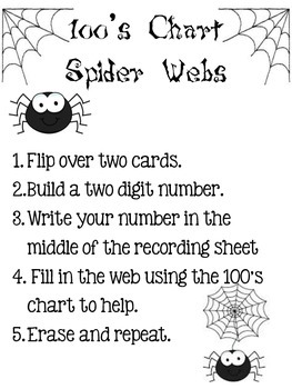 Spider Web 100's Chart center