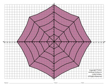 Spider Web (Middle School), Coordinate Graphing, Coordinate Drawing