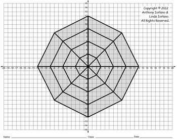 Spider Web (Elementary), Coordinate Graphing & Drawing