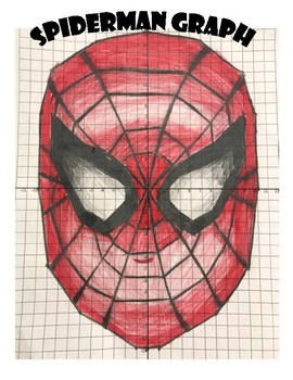 Spiderman Graph